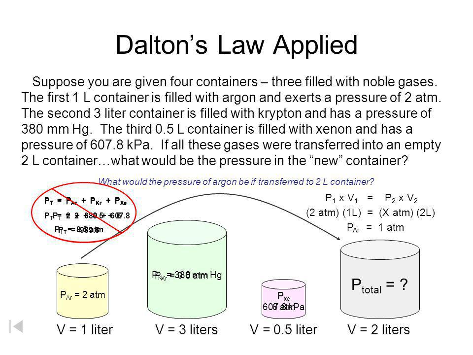 Daltons Law Zumdahl, Zumdahl, DeCoste, World of Chemistry 2002, page 422