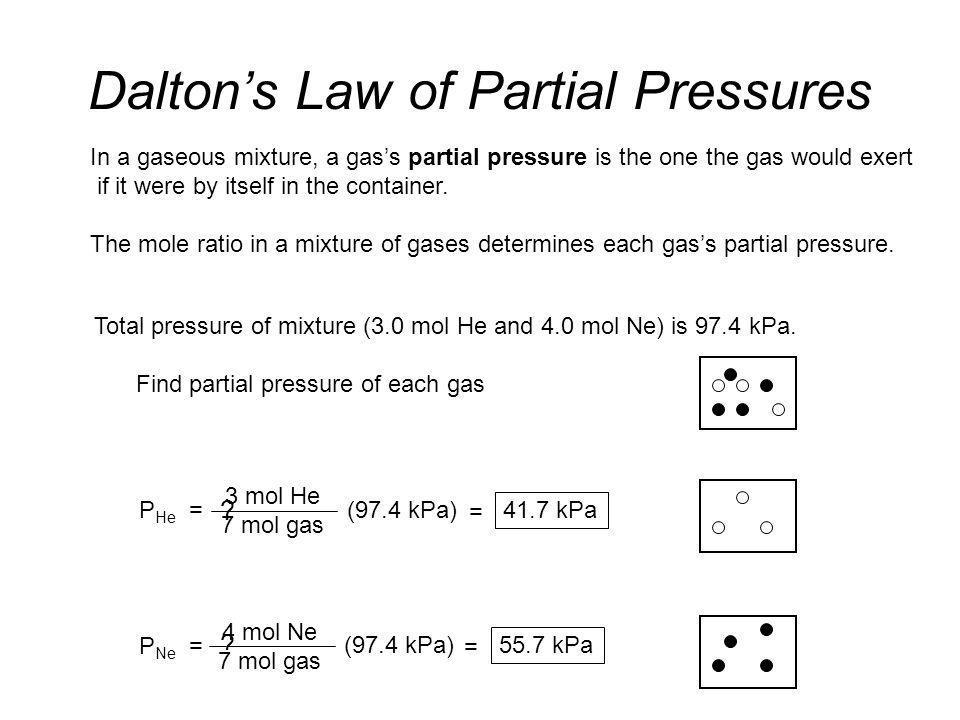 P xe 6 atm P xe 607.8 kPa P Kr = 0.5 atm P Kr = 380 mm Hg …just add them up P Ar = 2 atm P total = ? V = 1 liter V = 3 liters V = 0.5 liter V = 2 lite