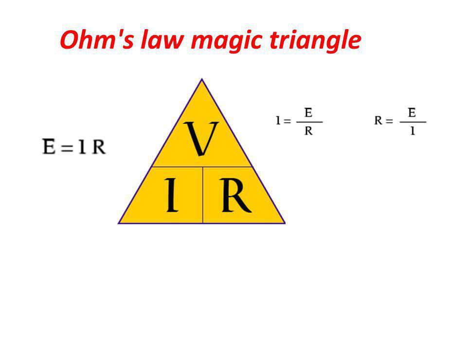 Ohm's law magic triangle