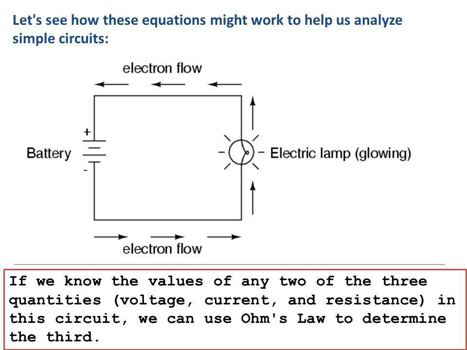 Let's see how these equations might work to help us analyze simple circuits: If we know the values of any two of the three quantities (voltage, curren