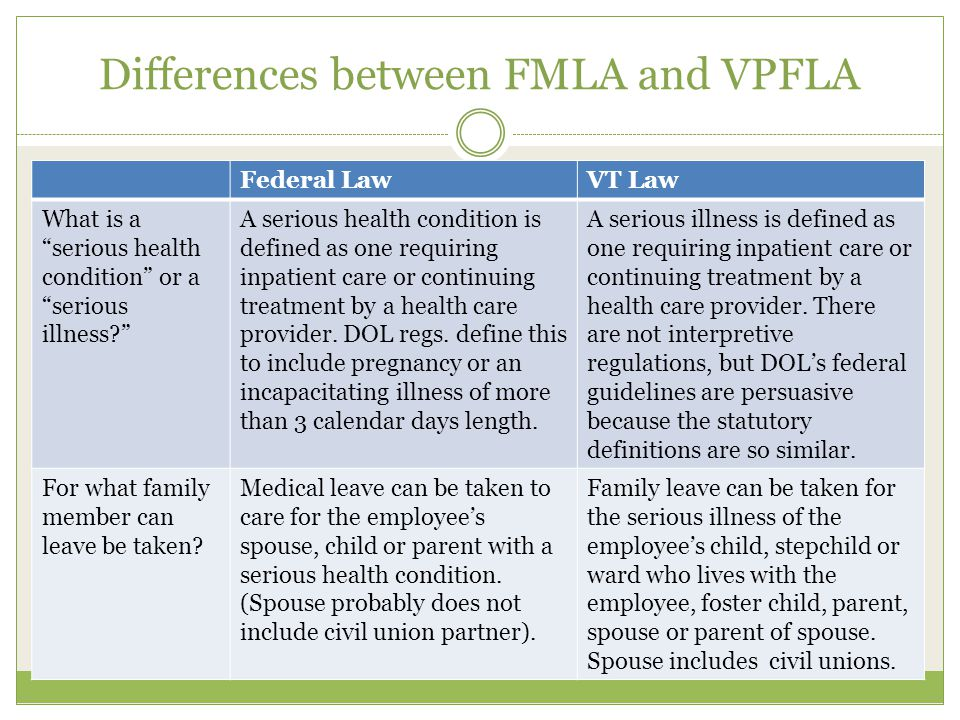Differences between FMLA and VPFLA Federal LawVT Law What is a serious health condition or a serious illness? A serious health condition is defined as