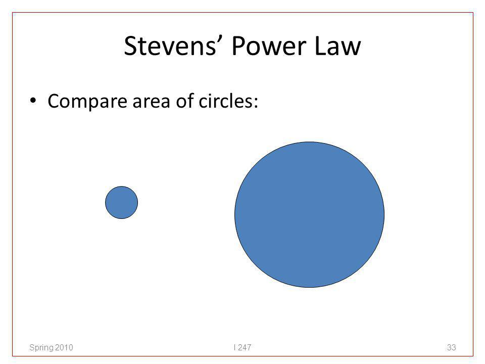 Stevens Power Law Compare area of circles: Spring 2010I 24733