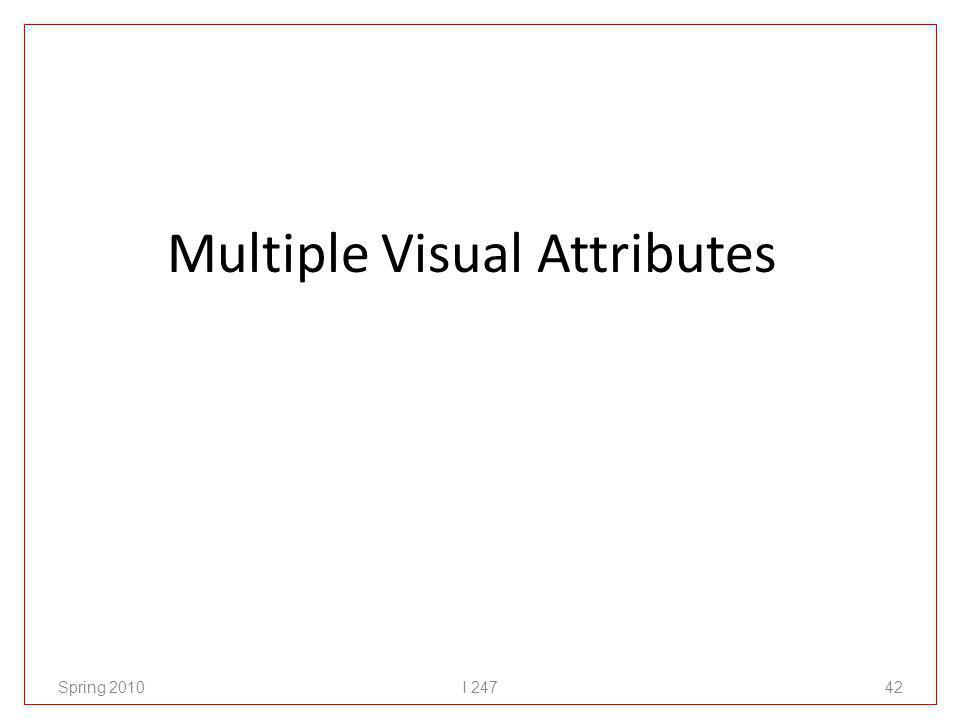 Multiple Visual Attributes Spring 2010I 24742