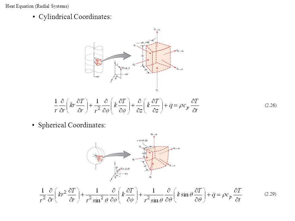 Heat Equation (Radial Systems) (2.26) Spherical Coordinates: Cylindrical Coordinates: (2.29)