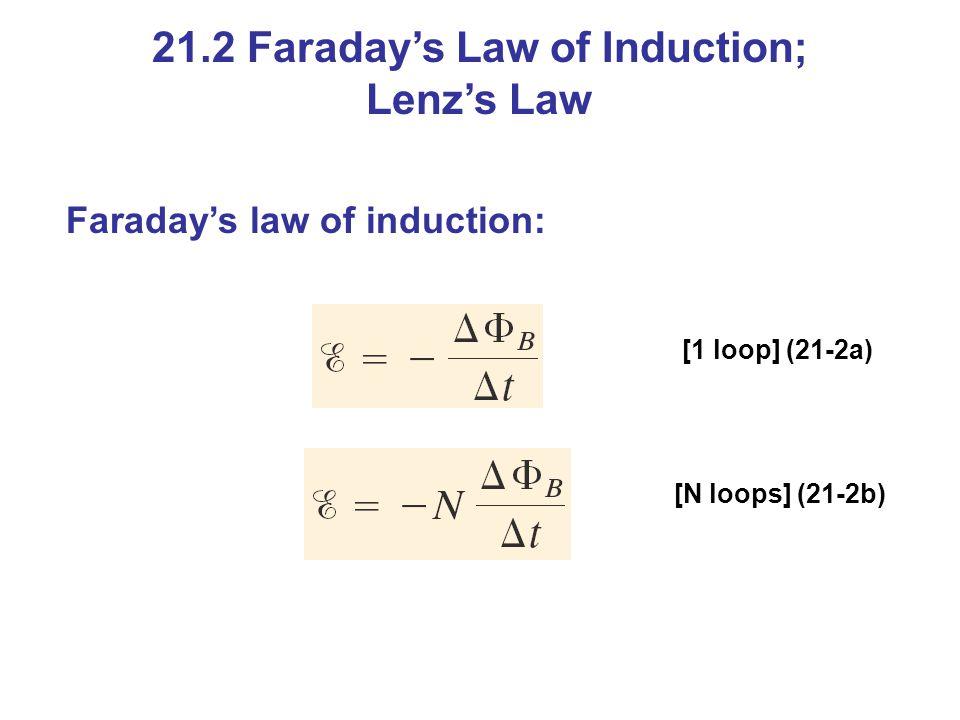 Faradays law of induction: [1 loop] (21-2a) [N loops] (21-2b) 21.2 Faradays Law of Induction; Lenzs Law