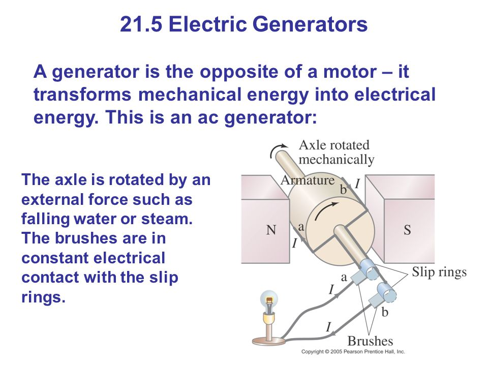 21.5 Electric Generators A generator is the opposite of a motor – it transforms mechanical energy into electrical energy. This is an ac generator: The