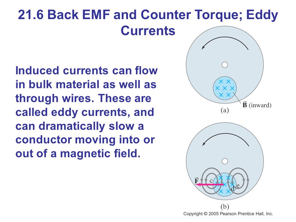 21.6 Back EMF and Counter Torque; Eddy Currents Induced currents can flow in bulk material as well as through wires. These are called eddy currents, a