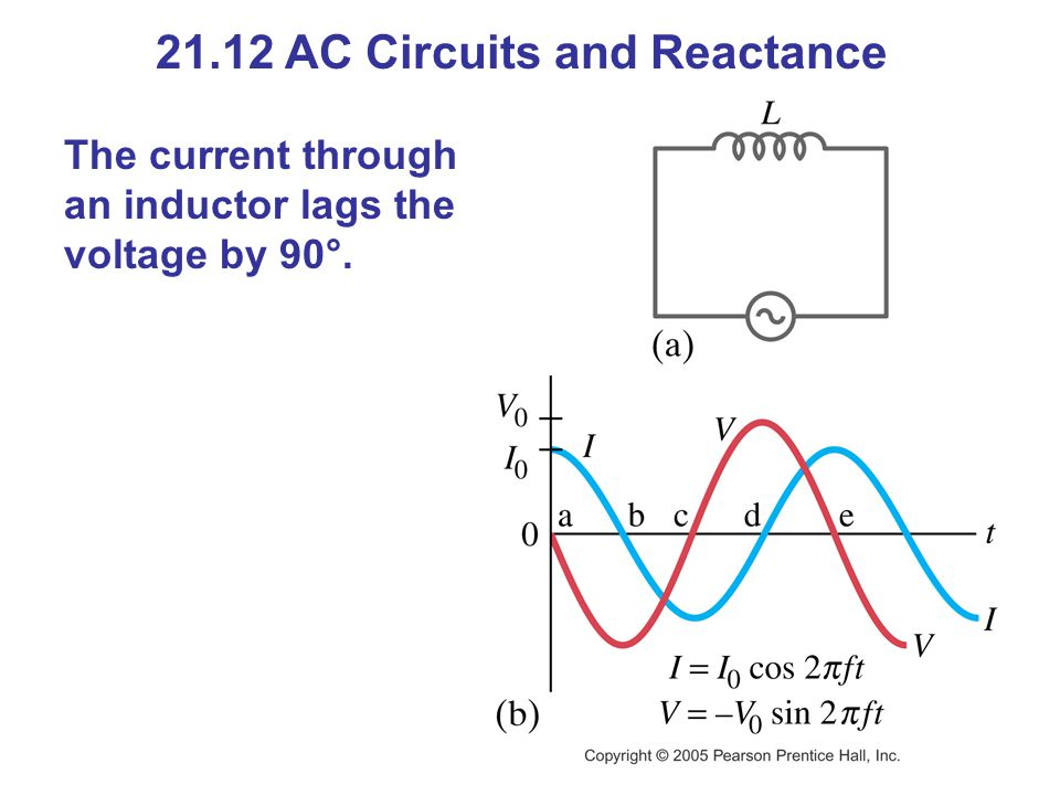 21.12 AC Circuits and Reactance The current through an inductor lags the voltage by 90°.
