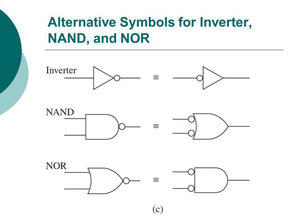Floyd, Digital Fundamentals, 10 th ed Alternative Symbols for Inverter, NAND, and NOR