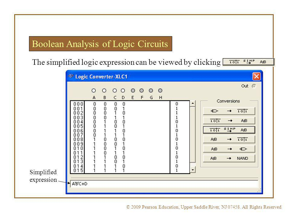 © 2009 Pearson Education, Upper Saddle River, NJ 07458. All Rights ReservedFloyd, Digital Fundamentals, 10 th ed Boolean Analysis of Logic Circuits Th