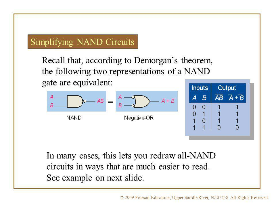 © 2009 Pearson Education, Upper Saddle River, NJ 07458. All Rights ReservedFloyd, Digital Fundamentals, 10 th ed Simplifying NAND Circuits Recall that