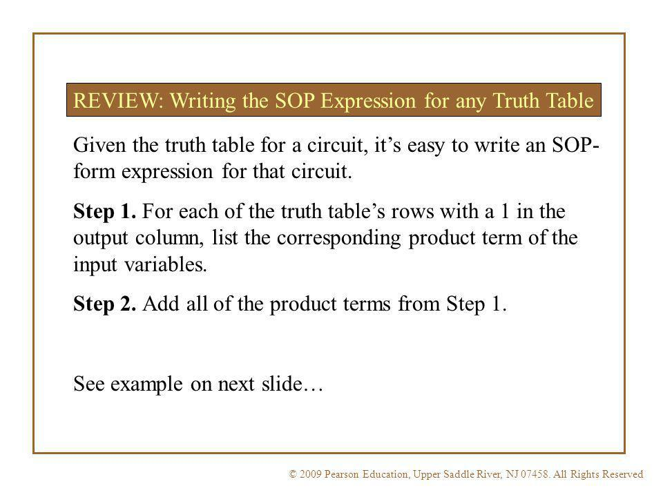 © 2009 Pearson Education, Upper Saddle River, NJ 07458. All Rights ReservedFloyd, Digital Fundamentals, 10 th ed REVIEW: Writing the SOP Expression fo
