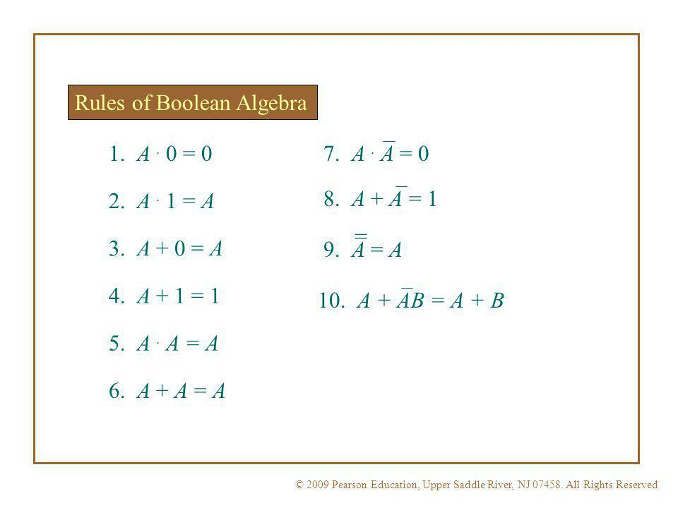 © 2009 Pearson Education, Upper Saddle River, NJ 07458. All Rights ReservedFloyd, Digital Fundamentals, 10 th ed Rules of Boolean Algebra 3. A + 0 = A