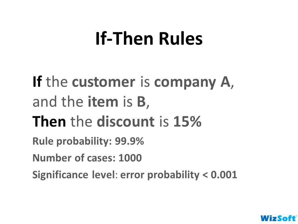 If-Then Rules If the customer is company A, and the item is B, Then the discount is 15% Rule probability: 99.9% Number of cases: 1000 Significance lev
