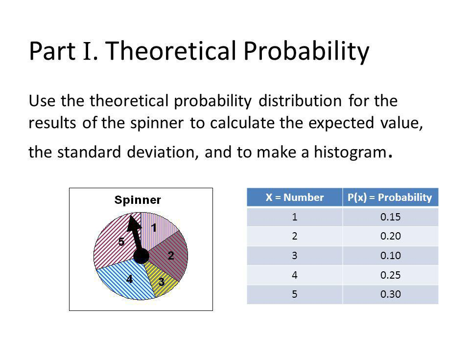 Part I. Theoretical Probability Use the theoretical probability distribution for the results of the spinner to calculate the expected value, the stand