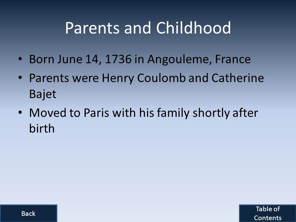 Parents and Childhood Born June 14, 1736 in Angouleme, France Parents were Henry Coulomb and Catherine Bajet Moved to Paris with his family shortly after birth Back Table of Contents