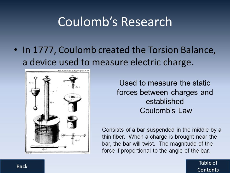 Coulombs Torsion Experiment Coulombs torsion balance was an insulating rod with a metal- coated ball attached to one end, suspended by a silk thread.