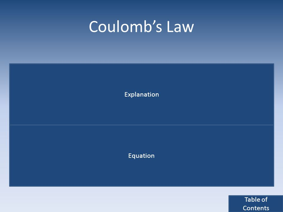 Coulombs Law Explanation Equation Table of Contents