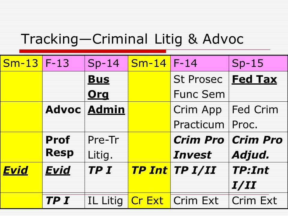 TrackingCriminal Litig & Advoc Sm-13F-13Sp-14Sm-14F-14Sp-15 Bus Org St Prosec Func Sem Fed Tax AdvocAdminCrim App Practicum Fed Crim Proc.