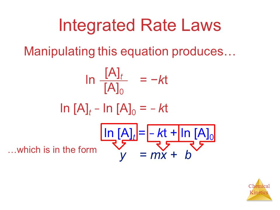 Chemical Kinetics Integrated Rate Laws Manipulating this equation produces… ln [A] t [A] 0 = kt ln [A] t ln [A] 0 = kt ln [A] t = kt + ln [A] 0 …which