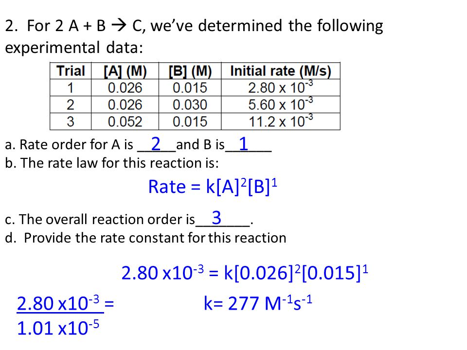 Chemical Kinetics First-Order Processes Therefore, if a reaction is first-order, a plot of ln [A] vs.