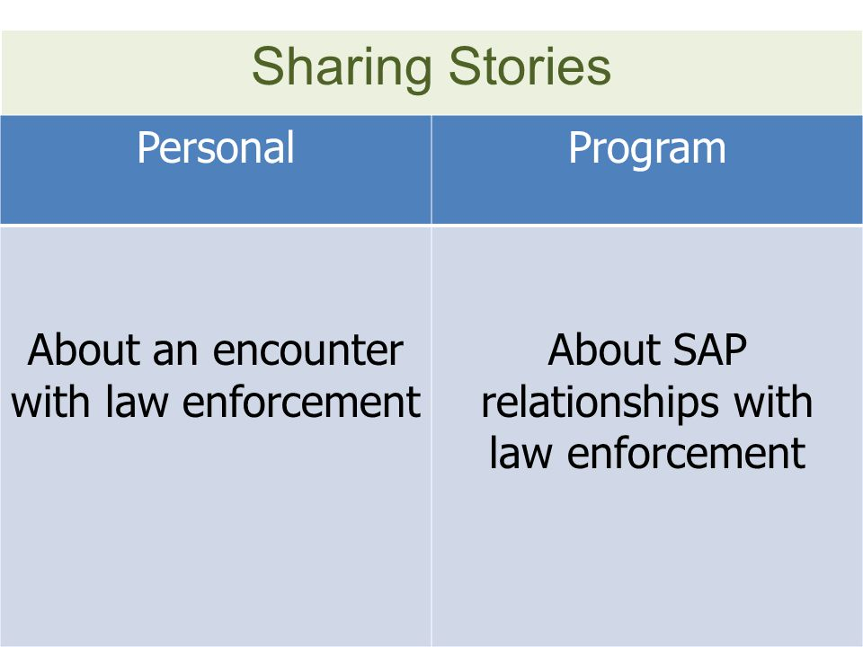 Sharing Stories PersonalProgram About an encounter with law enforcement About SAP relationships with law enforcement