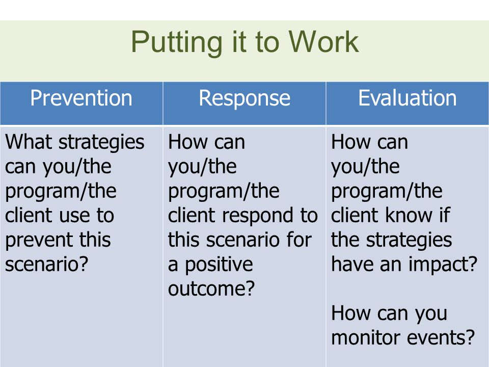 Putting it to Work PreventionResponseEvaluation What strategies can you/the program/the client use to prevent this scenario.