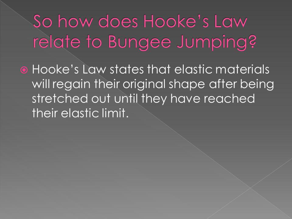 Hookes Law states that elastic materials will regain their original shape after being stretched out until they have reached their elastic limit.