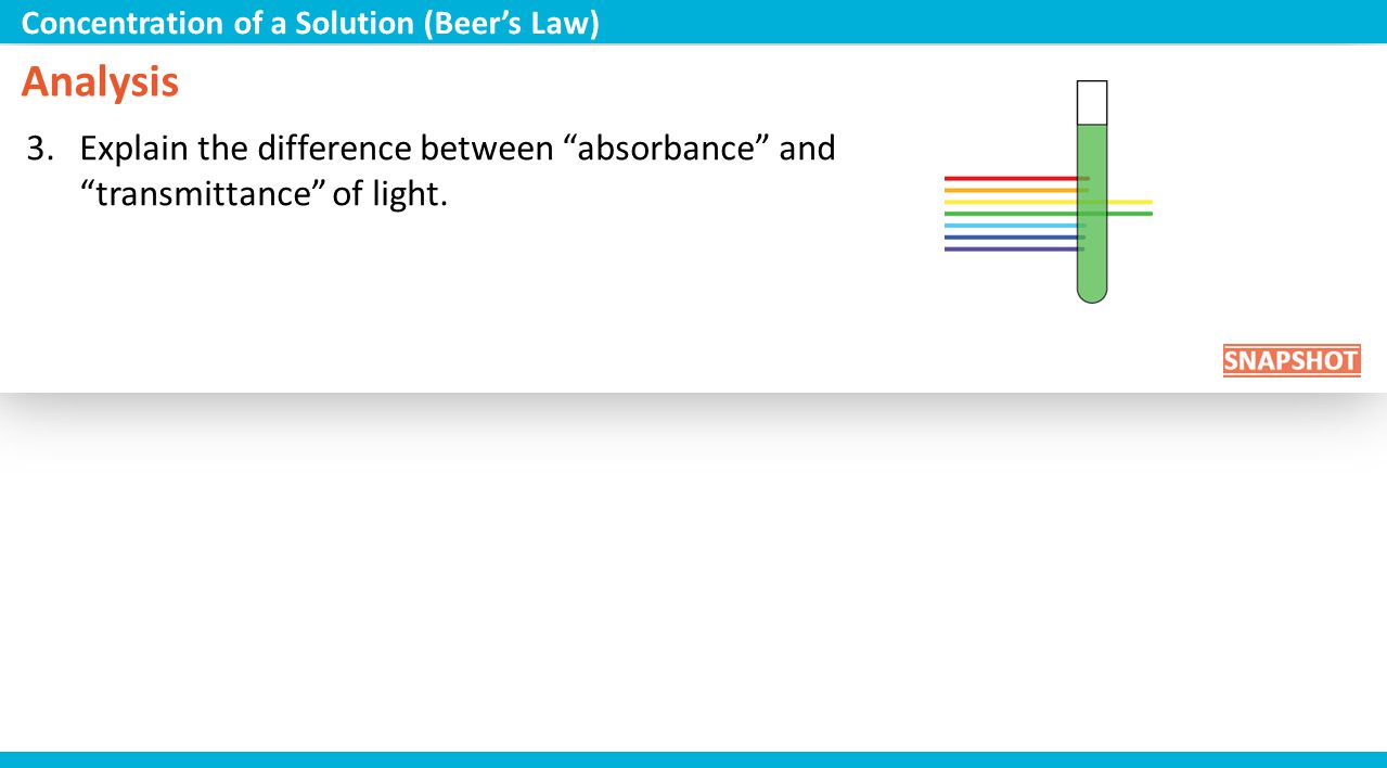 Analysis 3.Explain the difference between absorbance and transmittance of light. Concentration of a Solution (Beers Law)
