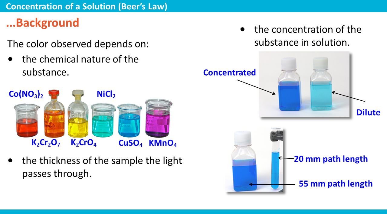 ...Background These variables are mathematically related to one another in Beer s law: A = ε × b × c A = measured absorbance of the light ε = absorbance coefficient (chemical nature of the substance) b = path distance (thickness of the sample the light passes through) c = concentration of solute This equation is a direct relationship (as c increases, A increases) supporting the observation that more concentrated solutions absorb more light and hence look darker.