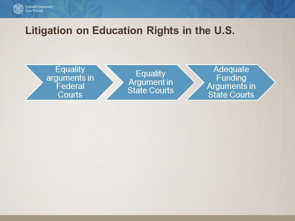 Litigation on Education Rights in the U.S.