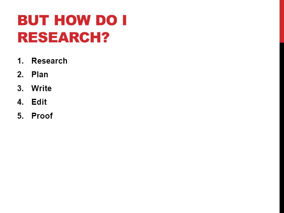 BUT HOW DO I RESEARCH? 1.Research 2.Plan 3.Write 4.Edit 5.Proof