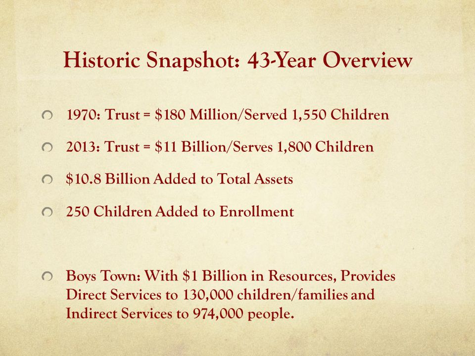Historic Snapshot: 43-Year Overview 1970: Trust = $180 Million/Served 1,550 Children 2013: Trust = $11 Billion/Serves 1,800 Children $10.8 Billion Added to Total Assets 250 Children Added to Enrollment Boys Town: With $1 Billion in Resources, Provides Direct Services to 130,000 children/families and Indirect Services to 974,000 people.