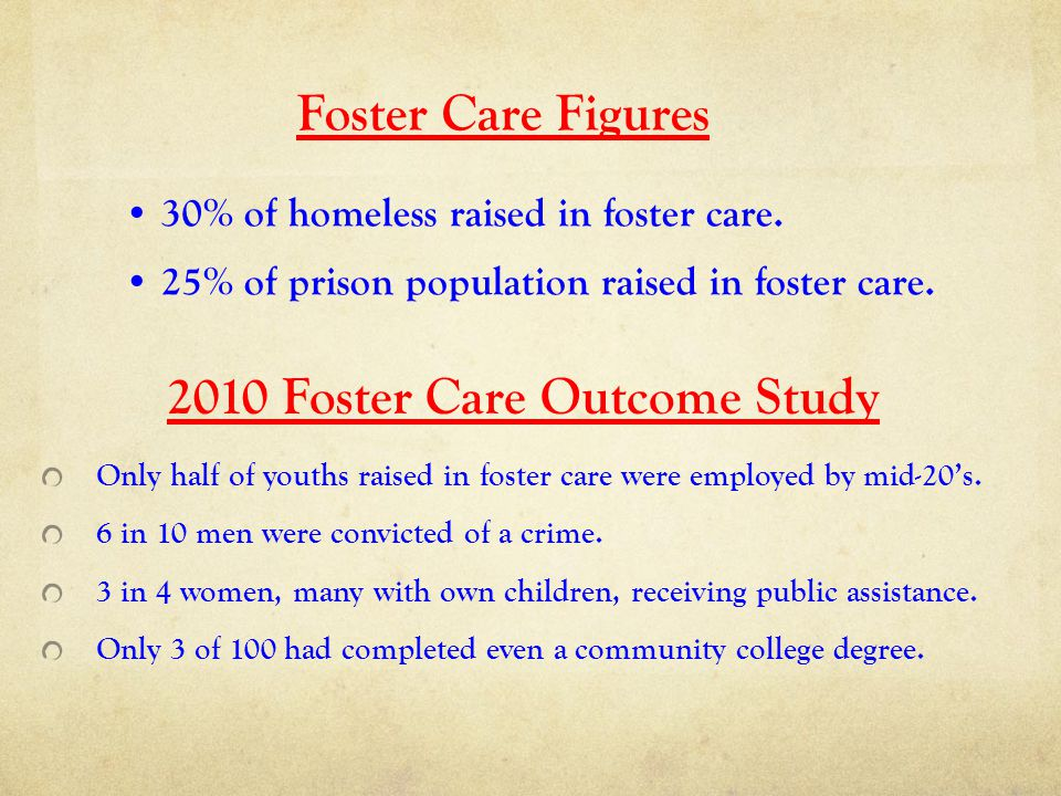 2010 Foster Care Outcome Study Only half of youths raised in foster care were employed by mid-20s. 6 in 10 men were convicted of a crime. 3 in 4 women