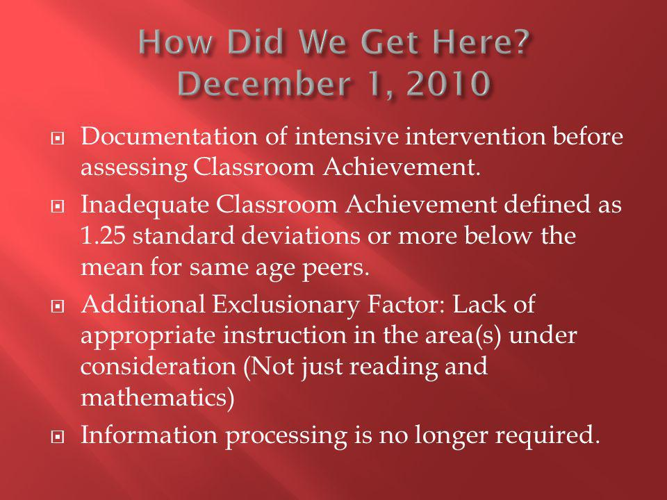 Documentation of intensive intervention before assessing Classroom Achievement.