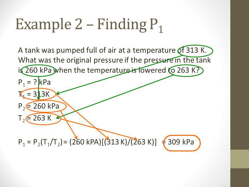 Example 2 – Finding P 1 A tank was pumped full of air at a temperature of 313 K.