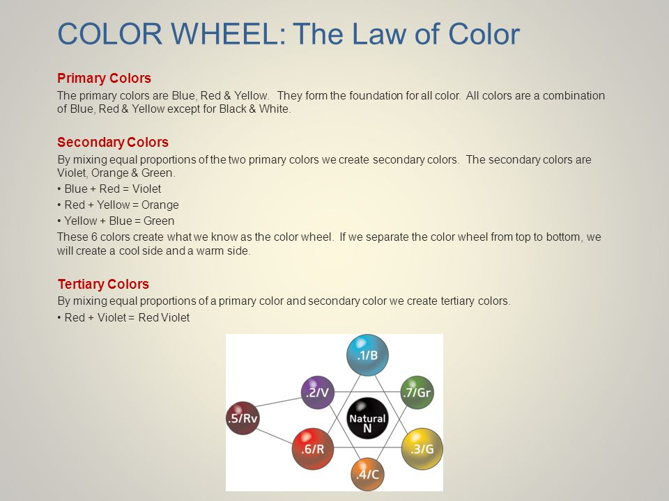 COLOR WHEEL: The Law of Color Primary Colors The primary colors are Blue, Red & Yellow. They form the foundation for all color. All colors are a combi