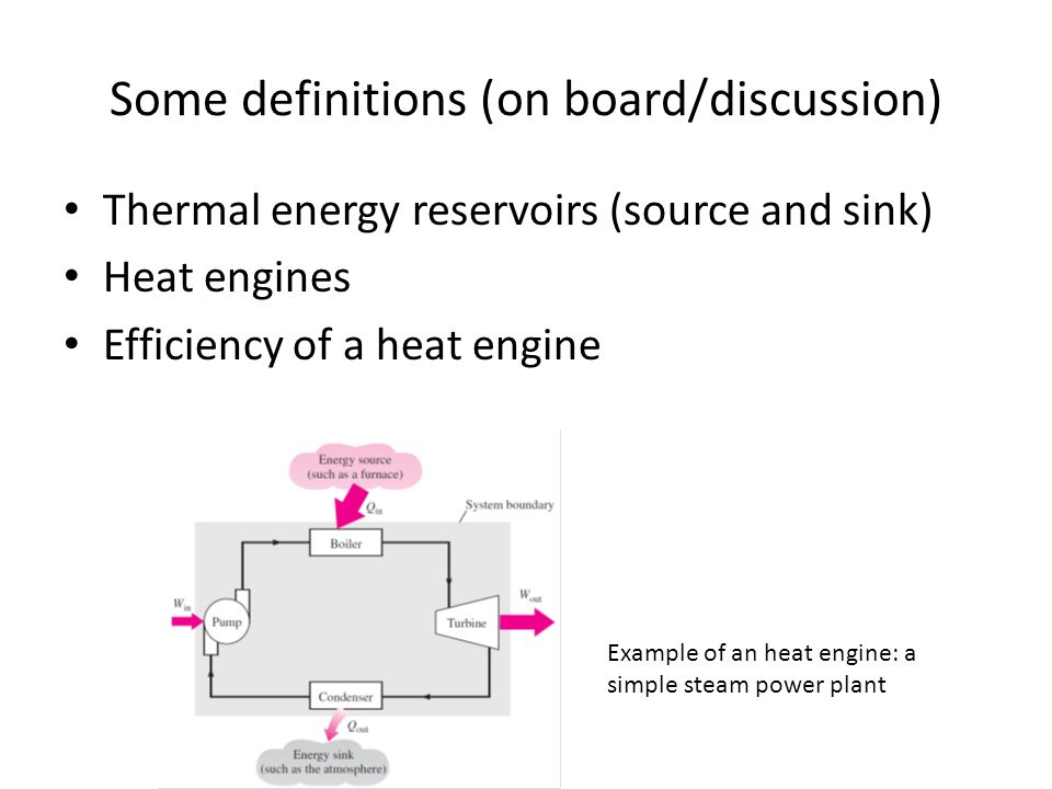 Some definitions (on board/discussion) Thermal energy reservoirs (source and sink) Heat engines Efficiency of a heat engine Example of an heat engine: