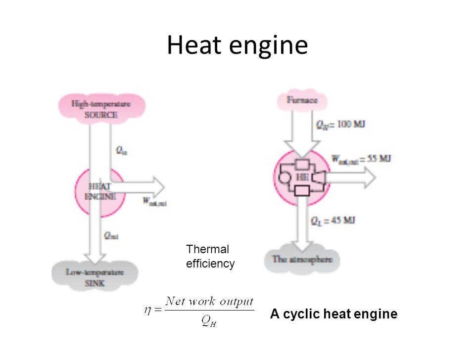 Heat engine A cyclic heat engine Thermal efficiency