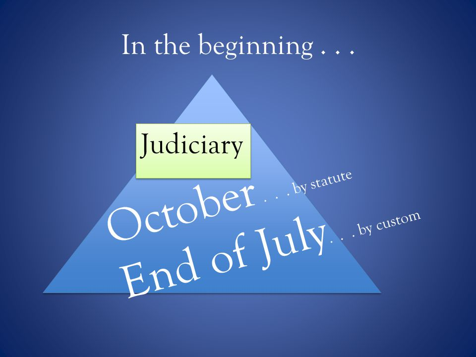In the beginning... Judiciary Courtroom 82 by 91 feet Courtroom 82 by 91 feet