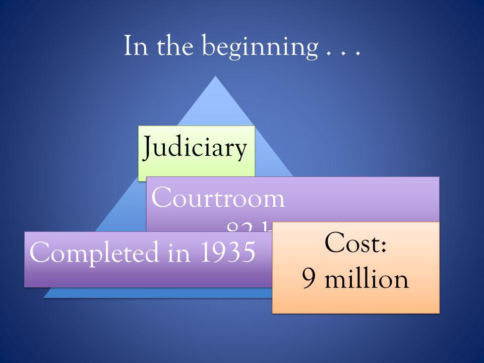 Constitutional Law 101 2012 Legal Quadrivium Linda Jean Carpenter, Ph.D., J.D.