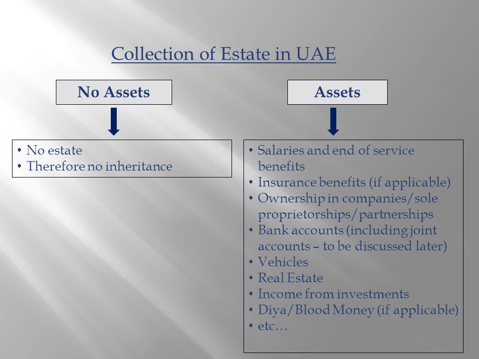 Collection of Estate in UAE No AssetsAssets Salaries and end of service benefits Insurance benefits (if applicable) Ownership in companies/sole propri