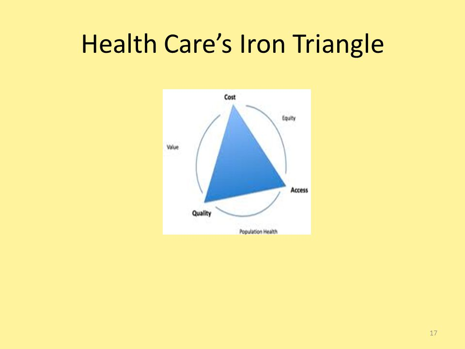 Health Cares Iron Triangle 17