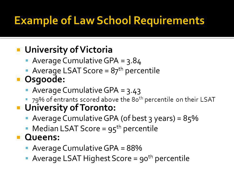 University of Victoria Average Cumulative GPA = 3.84 Average LSAT Score = 87 th percentile Osgoode: Average Cumulative GPA = 3.43 79% of entrants scor