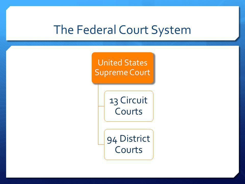 The Federal Court System United States Supreme Court 13 Circuit Courts 94 District Courts
