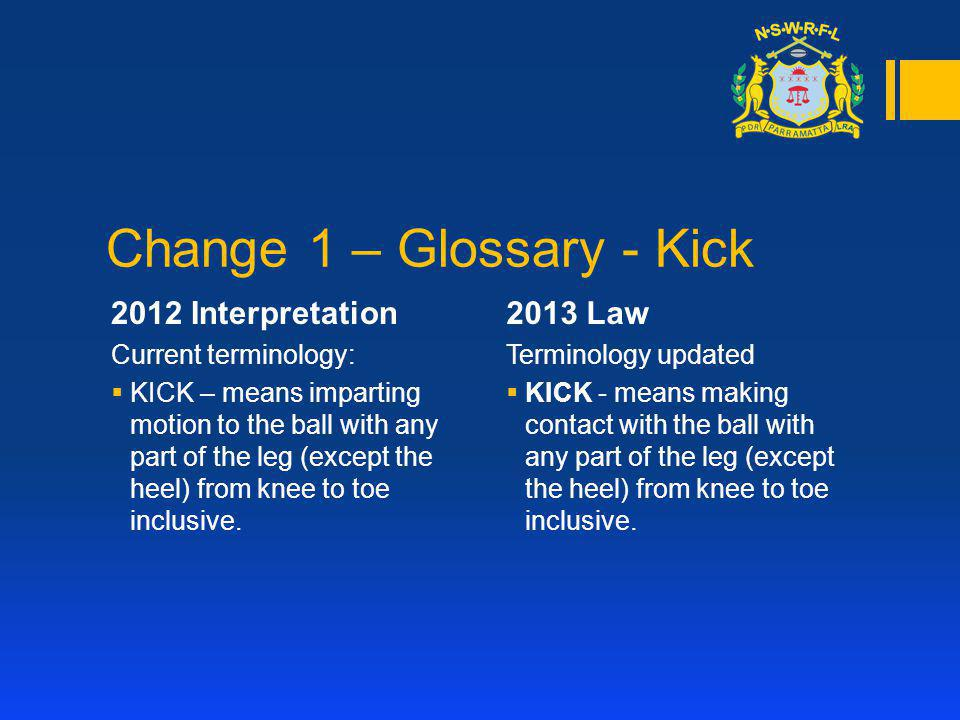 Change 1 – Glossary - Kick 2012 Interpretation Current terminology: KICK – means imparting motion to the ball with any part of the leg (except the hee