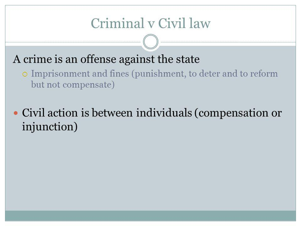 Criminal v Civil law A crime is an offense against the state Imprisonment and fines (punishment, to deter and to reform but not compensate) Civil action is between individuals (compensation or injunction)