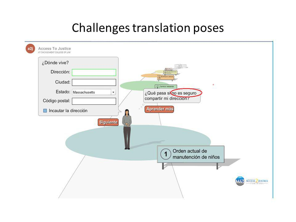 Challenges translation poses