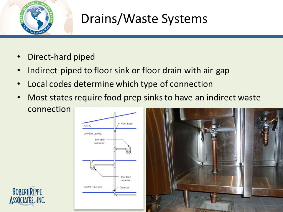 Drains/Waste Systems Direct-hard piped Indirect-piped to floor sink or floor drain with air-gap Local codes determine which type of connection Most states require food prep sinks to have an indirect waste connection