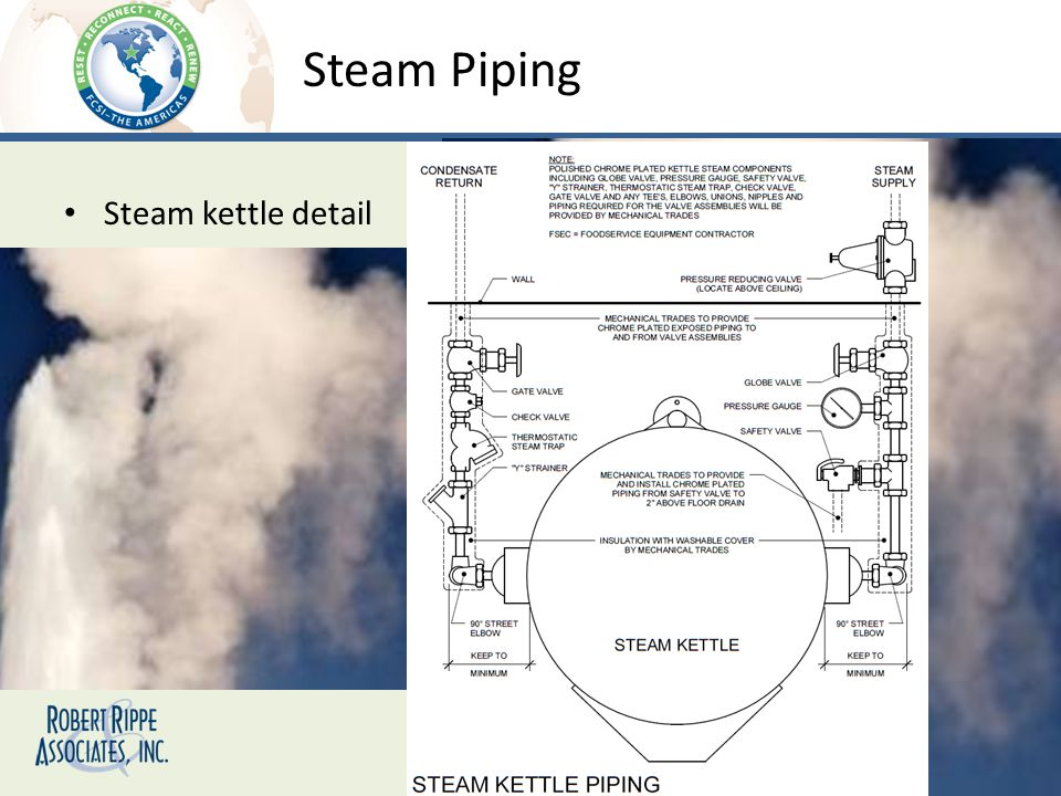 Steam Piping Steam kettle detail